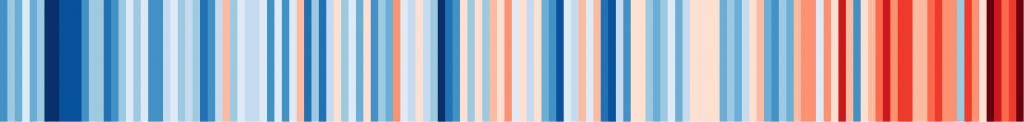 Warming Stripes #showyourstripes